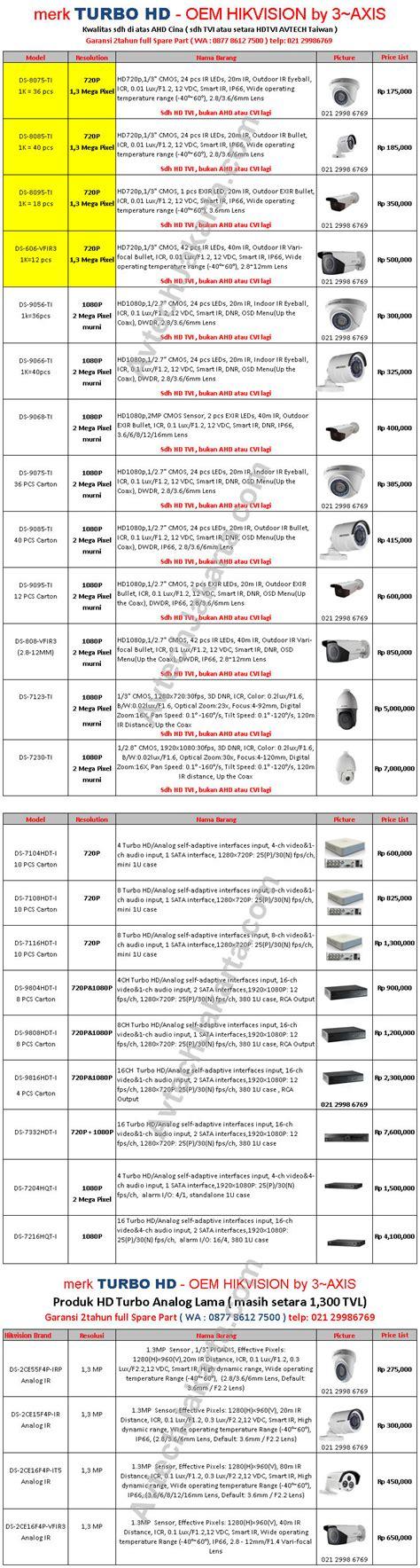 Harga Cctv Hd daftar harga cctv dvr merk turbo hd paket