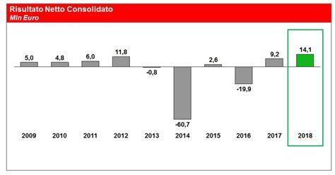 cassa di risparmio di venezia sede legale sparkasse presenta la migliore semestrale degli ultimi 10