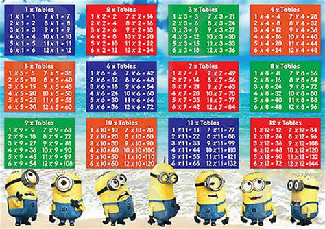 printable times tables posters times tables posters to print images