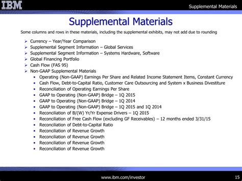 supplemental material graphic