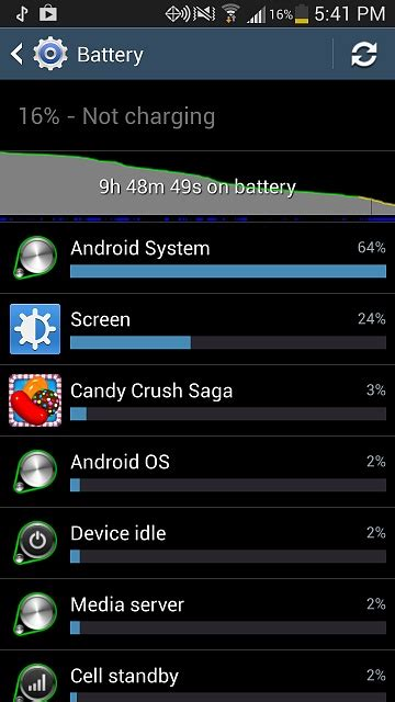 android system using battery android system using the most battery android forums at androidcentral