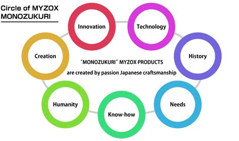 Small Home Design Japan monozukuri myzox co ltd