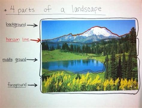 Landscape Grading Definition 42 Best Fore Middle Background Images On