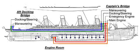 titanic diagram deck layout of the titanic images