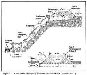 cep technical report no 32 1994