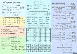 таблица формул 8 класс
