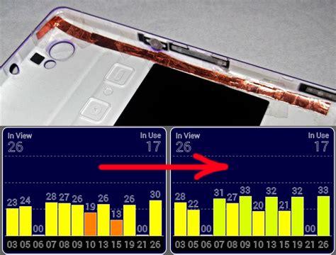 Wireless Gps Module Ld 3w Original fix resloving gps problems on xperia m sony xperia m