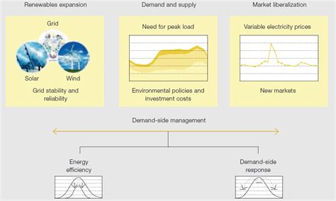 abb energy manager software solution abb energy manager software solution for industrial plants