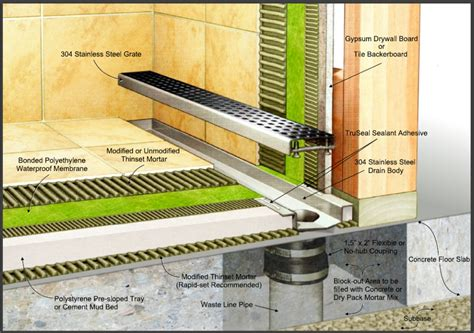 how to install bathroom drain system waterproofing truline linear drains