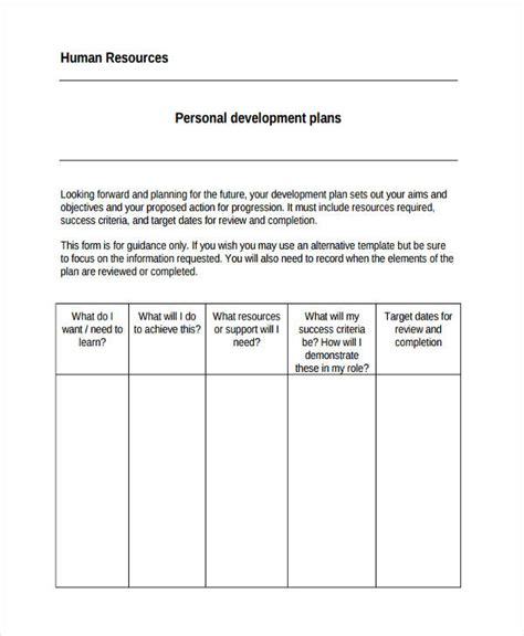 personal business plan template best resumes