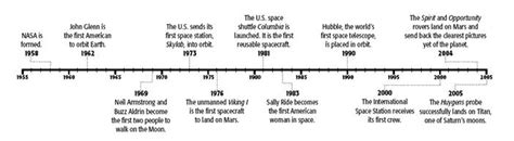 neil armstrong biography in chronological order exploration space race quotes quotesgram