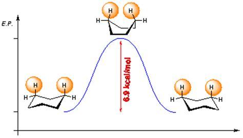 conformation chaise etude des conformations en chimie organique