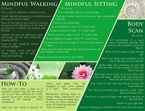 printable mindfulness poster pinterest the world s catalog of ideas
