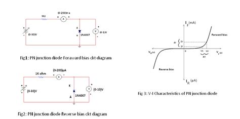 pn junction as rectifier computer networks pn junction diode