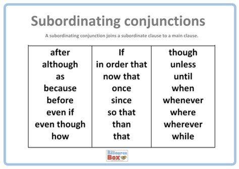 pattern of correlative conjunction subordinating conjunctions poster 1 by resourcebox