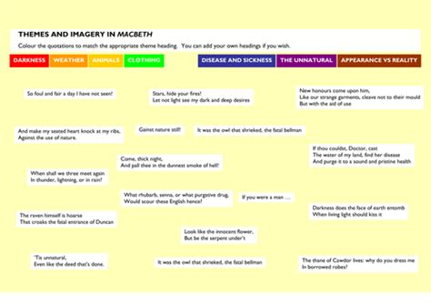 macbeth themes activity macbeth colour in themes worksheets by lowrip1ckle