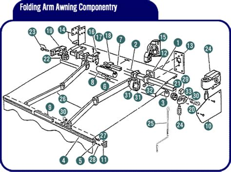 Sunsetter Awnings Parts by Window Motor Repair Window Wiring Diagram And Circuit