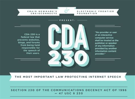 cda section 230 infographic cda 230 integral to protecting free speech
