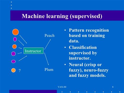 pattern recognition and machine learning a matlab companion springer nis1