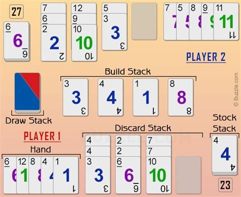 how many cards in a skipbo deck understanding the of skip bo card