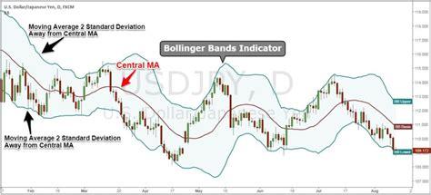 Swing Trading Strategies by Swing Trading Strategies That Work