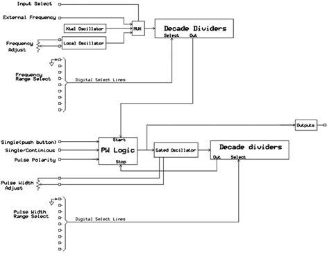doerr lr22132 wiring diagram turcolea