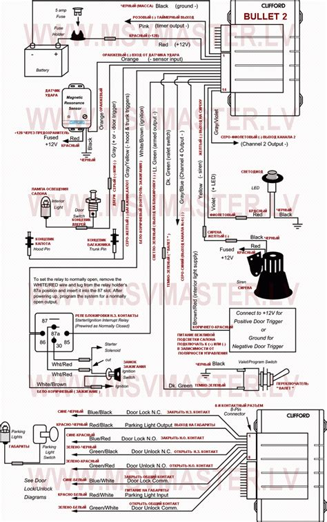 wiring diagram for clifford car alarm wiring wiring