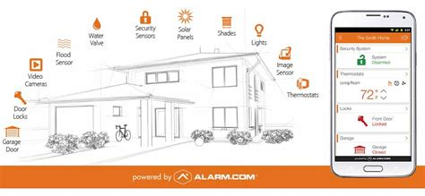 about alarm interactive security systems home alarm