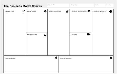 business model canvas techstars