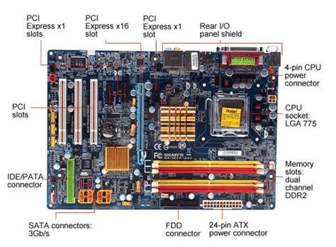 Ram Komputer Lengkap panduan merakit komputer lengkap dengan tutorial oprek komputer