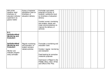 supervision report template supervision agenda form template pictures to pin on