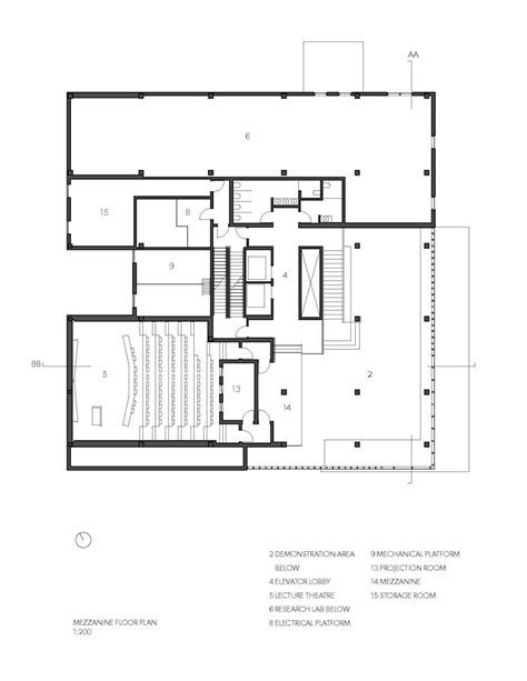 greenhouse floor plan 100 greenhouse designs floor plans 21 diy