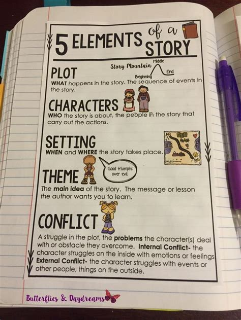 A Notebook Of Stories by Best 25 Story Elements Chart Ideas On Story