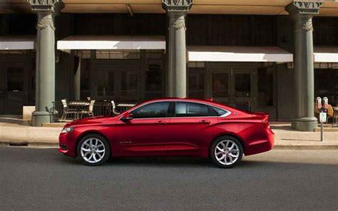 impala overview techweirdo