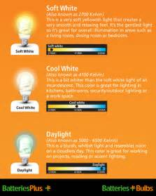 soft white color light bulbs color temperature range choosing the light