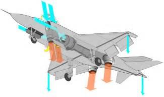 v 22 osprey engine diagram get free image about wiring diagram