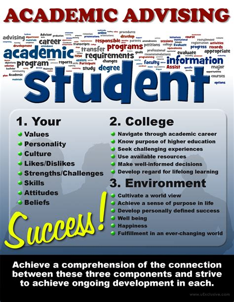 thesis faculty advisor academic advising infographic college pinterest