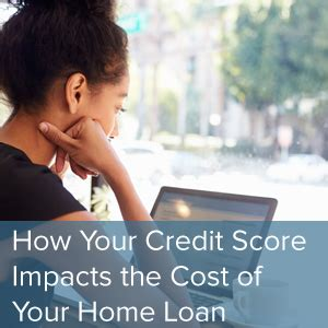 how your credit score impacts the cost of your home loan