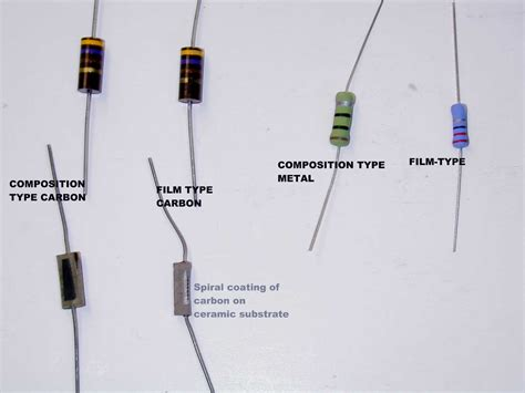 types of electrical resistors identification how to determine type of through resistor electrical engineering stack