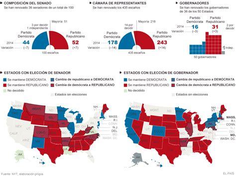 moraleja del resultado de las elecciones de usa resultados electorales provisionales en estados unidos
