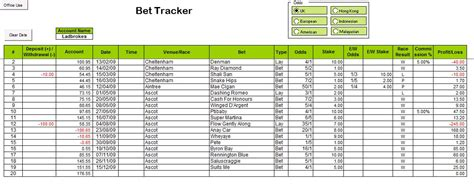 Football Betting Sheet Template by Bet Tracker Plus Excel Xls Spreadsheet Documents And