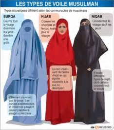 voile islamique burqa niqab une mission d information