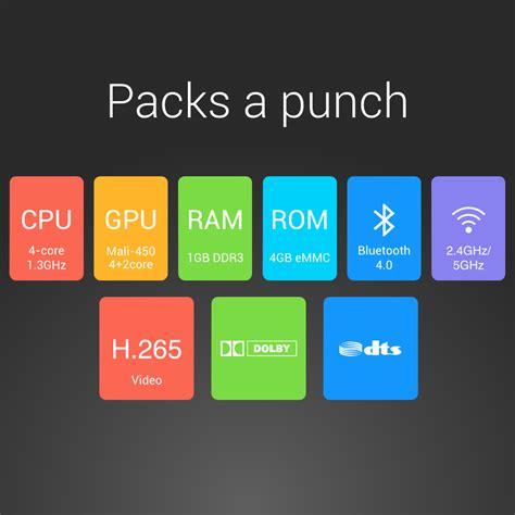 Xiaomi Mi Box Mini xiaomi mi box mini il concorrente di chromecast 232 la
