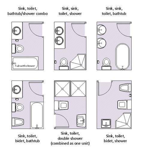 average room sizes  australian guide buildsearch