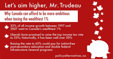 buying aol could be just the tax avoidance scheme yahoo tax debate higher rates on the rich canadians for tax