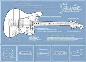 Johnny Marr Jaguar Wiring Fender Release Johnny Marr Jaguar Signature Dv247