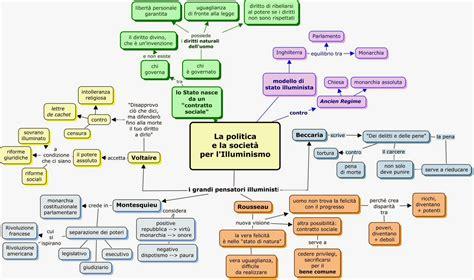 schema sull illuminismo lezione di storia l illuminismo la scuola intelligente