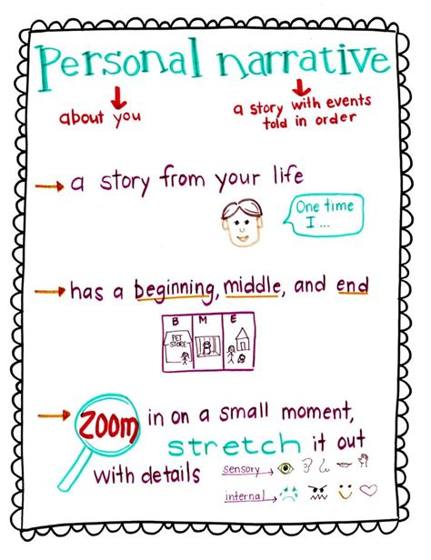 Things To Write A Narrative Essay About by Personal Narrative Anchor Chart Reading Small Moments Anchor Charts And