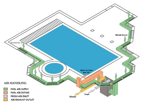 How To Draw A Floor Plan For A House by Swimming Pool Design Service A Professional Service By