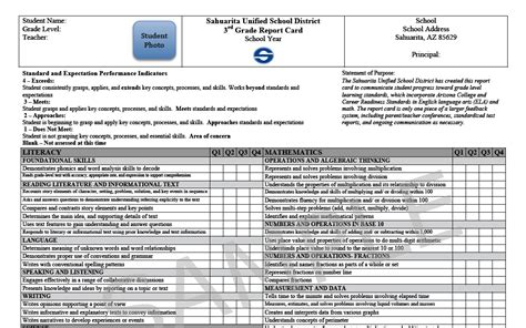 free report card template middle school sahuarita unified school district elementary report cards